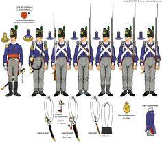 Titre de l'image 1er Bataillon d'Infanterie Belge compagnie légère