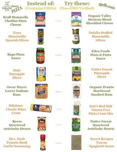 Gmo Free Gardening Awesome non-GMO substitutions - Don't have the time or patience to cook tonight? These easy meals are healthier than takeout—and taste better, too. Get 30 new dinner ideas here! Healthy Food Options, Healthy Choices, Healthy Recipes, Healthy Drinks, Healthy Foods, Yummy Recipes, Recipies, Dinner Recipes, Gmo Facts
