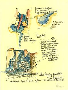 Halprin's Notebook: Page 12 Landscape Architecture, Landscape Design, Lawrence Halprin, Sea Ranch, Beautiful Park, Visual Communication, Fountain, Sketches, Diagram
