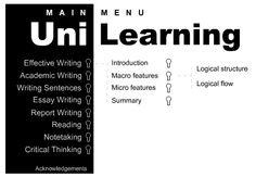 esl dissertation methodology editor for hire for masters