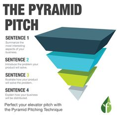 The Pyramid Pitching Technique