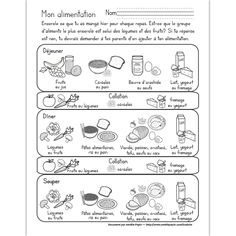 Mon alimentation Core French, French Class, French Teacher, Teaching French, French Worksheets, Document, Kids Health, Writing Activities, Homeschool