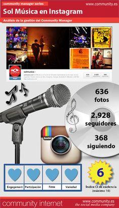 En Community Internet hemos analizado, durante una semana, la gestión del servicio de Community Manager del canal de televisión Sol Música (@SolMusica) en Instagram.