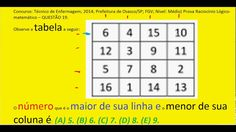 Curso Raciocínio Lógico Padrão da Sequência números e figuras Teste Psic... https://youtu.be/hRCv67_rhu4