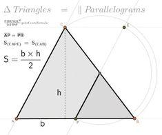Math Charts, Math Anchor Charts, Math Help, Fun Math, Gcse Math, Maths, Math Math, Mathematics Geometry, School