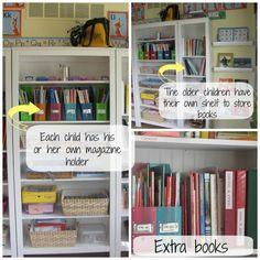 Homeschool Room Organization for a Big Family. I like the magazine holder idea for work books