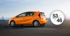 Official 2019 Toyota Prius c site. Let us help you find a new hybrid hatchback car at your local Toyota dealership or build & price your own Prius c online today. Toyota Prius, Toyota Supra, Toyota Hybrid, Lexus Isf, Toyota Dealership, Eco Friendly Cars, Hatchback Cars, Fuel Economy, Future Car