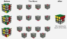 Rubikssolver
