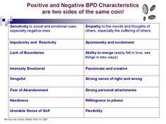 checklist borderline personality disorder - Google Search