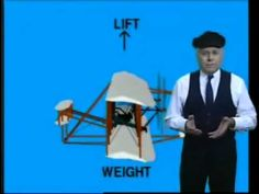 4 forces of flight Physics Topics, Science Topics, Flight Lessons, Deep Truths, Science Fair Projects, Earth From Space, Teacher Tools, Physical Science, Chemistry
