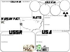 Since the Cold War lasted for over 40 years I wanted to create an assignment that allowed student see all the events and leaders at one glance. Students are provided a Cold War Overview Reading (editable) that they will use to complete the graphic organizer and Cold War timeline.