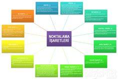 noktalama işaretleri 8. sınıf ile ilgili görsel sonucu Reading Comprehension, Bar Chart, Diagram, Study, Education, School, Google, Hair, Studio