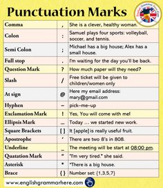 Punctuation Marks List Meaning & Example Sentences - English Grammar Here English Grammar Rules, Teaching English Grammar, English Grammar Worksheets, Grammar And Punctuation, Grammar Lessons, English Vocabulary Words, English Language Learning, Learn English Words, Teaching Spanish