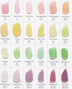 icing color chart (part two of two) using only 4 colors (red/yellow/blue/green) of food coloring and plain white frosting - Frost by Numbers - How to Mix Custom Frosting Colors.