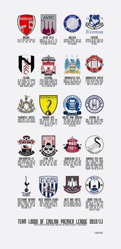 Brilliantly observed designs for Premier League team badges.