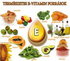 Természetes E-vitamin források | Socialhealth
