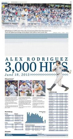 A-Rod 3,000th Hit Graphic #Newspaper #Design #Layout Page Design, News Design, Layout Design, Sports Magazine, Newspaper Design, Information Graphics, Editorial Design, Graphic Design, Infographics