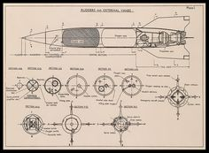 patent drawings add so much interest to your home decor, available framed or unframed, custom sizes and all made in USA. Luftwaffe, Information About Space, Tesla Technology, Rocket Design, Rocket Engine, Astronomy Pictures, Aerospace Engineering, Unique Gifts For Him, Patent Drawing
