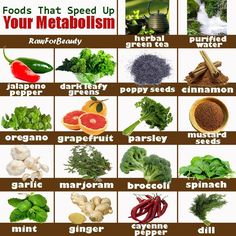 Foods that speed up your metabolism