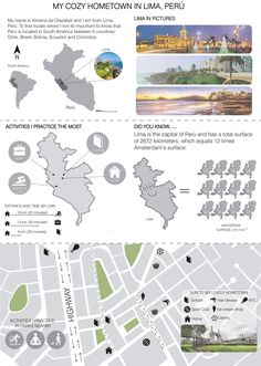 Week 1 -My name is Ximena de Olazábal, I am an architect student from Perú. Here is my mental map for you to understand the city where I live and the activities I practice the most. Hope you enjoy it! :)