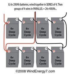 wiring multiple 6 volt batteries together 24 Volt Battery, Solar Panel Battery, Solar Energy Panels, Lead Acid Battery, Solar Panels, 18650 Battery, Battery Charger Circuit, Solar Projects, Energy Storage