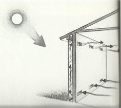 recorrido de los flujos de aire en una habitacion en pdf - Buscar con Google
