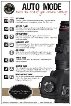 Photography 101 – Auto Mode