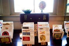 Vintage-Travel-Postcards-Escort-Cards