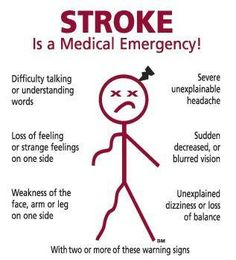 Stroke.  Could you spot a stroke if you saw one? http://www.pinterest.com/wghoots/nursing-student/