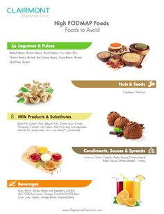 High FODMAP Food List p.2 - UPDATED July 2014