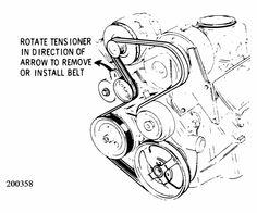 john deere lt166 wiring diagram trailer 7 blade belt | replacing mower drive ideas for the house pinterest ...