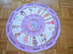 Ideenreise: Legekreis Skin Structure, Speech Therapy, How To Make Money, Preschool, Things To Come, Education, Blog, Games, Preschools