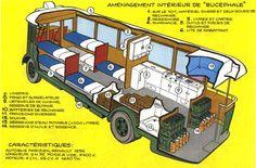 """Autobus """"Bucéphale"""" de la BD """"La Patrouille des Castors"""", tome 15... Bonne base pour un véhicule ?"""