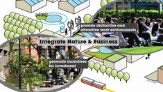 How does Green Infrastructure look like?  Green Infrastructure is better for the economy, better for your health, and better for your general well-being. In addition it protects nature and keeps our use of resorurces sustainable!   So why not use it?
