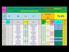 [English]_17 ROUND_2016.02.27.002_Football Betting Tips Predictions Tabl...