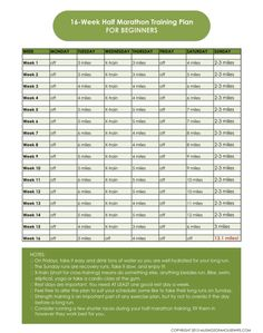 """16 Week Half Marathon Training Plan {for Beginners*}  (The author of this plan Musingsofahousewife.com bills this as a """"beginner"""" plan, but it looks more intermediate to me in terms of the weekday running distances and the ramp-up of long-run distances."""