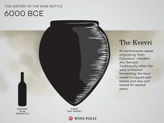 Kvevri is an ancient Georgian wine making vessel that was traditionally buried in the ground. Types Of White Wine, Different Types Of Wine, White Wine Grapes, Orange Wine, Georgian Cuisine, Wine Facts, Wine Folly, Wine Merchant, In Vino Veritas
