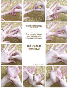 Free Printable Reflexology Charts | Holistic Healing Posters - Free Downloadable Healing Posters