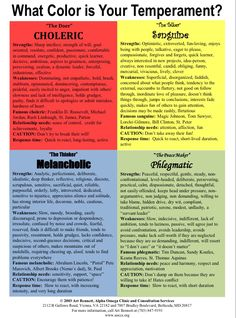 Color psychology meaning of Personality Psychology, Intj Personality, Myers Briggs Personality Types, Color Psychology, Psychology Meaning, Sanguine Personality, Psychology Facts, Birth Order Personality, Phlegmatic Personality