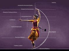 """wesstigga: """" The science behind the beautiful art. Kathak Dance, Poster Design Layout, Balance Art, Indian Classical Dance, Dance Paintings, Believe, India Art, Dance Quotes, Past Life"""