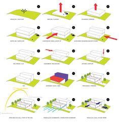 Galería - Casa Bromelia / Urban Recycle Architecture Studio - 40