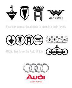 L'évolution des logos des constructeurs automobiles