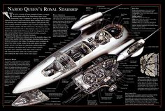 Naboo Queen's Royal StarShip