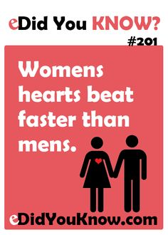 Womens hearts beat faster than mens. http://edidyouknow.com/did-you-know-201/