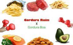 Os 10 Alimentos Ricos em Gordura Boa