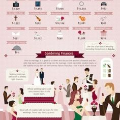 Ever wonder what kind of premium is attached to the word 'wedding'? Wedding loans and crazy costs revealed!