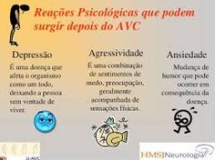 Image result for avc