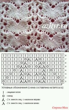 Knitting instructions for a cozy woolen blanket WUNDERWEIB - Knitting Charts Lace Knitting Stitches, Lace Knitting Patterns, Knitting Charts, Lace Patterns, Knitting Designs, Hand Knitting, Loom Knitting, Stitch Patterns, Knitting Tutorials