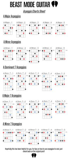 Discover how to play all the major and minor guitar arpeggio shapes for beginners and their 7th variants with this free downloadable chart/diagram PDF. #guitar #guitarist #guitarplayer #music #electricguitar #acousticguitar Learn Guitar Scales, Guitar Scales Charts, Easy Guitar Songs, Guitar Tips, Pentatonic Scale Guitar, Lead Guitar Lessons, Guitar For Beginners, Playing Guitar, Acoustic Guitar