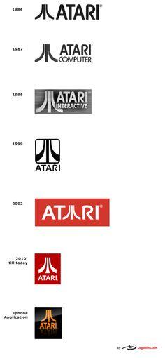 Brief Atari Brand History